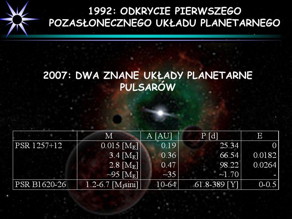 POZASŁONECZNEGO UKŁADU PLANETARNEGO 2007: DWA ZNANE UKŁADY PLANETARNE