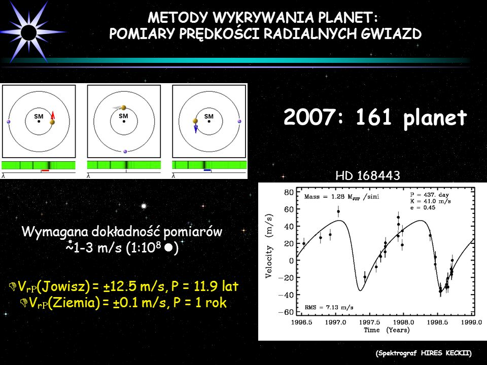 2007: 161 planet METODY WYKRYWANIA PLANET: