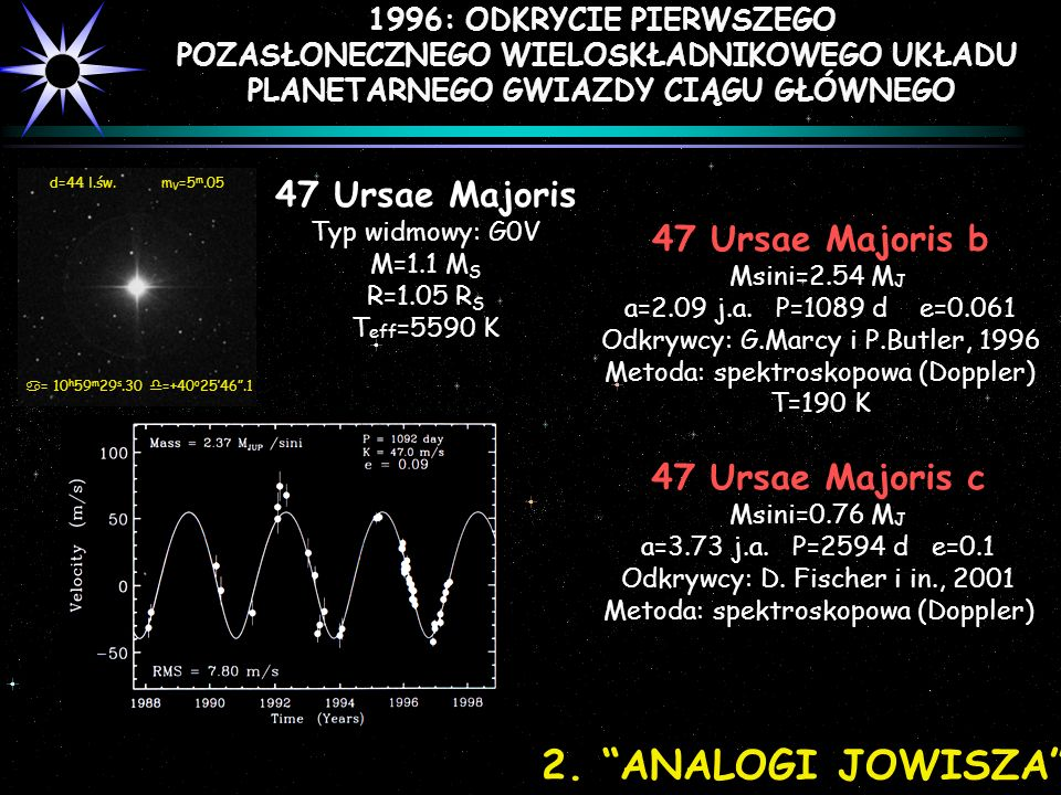 2. ANALOGI JOWISZA 47 Ursae Majoris 47 Ursae Majoris b