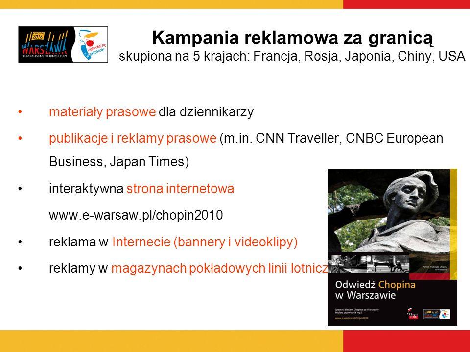Kampania reklamowa za granicą skupiona na 5 krajach: Francja, Rosja, Japonia, Chiny, USA