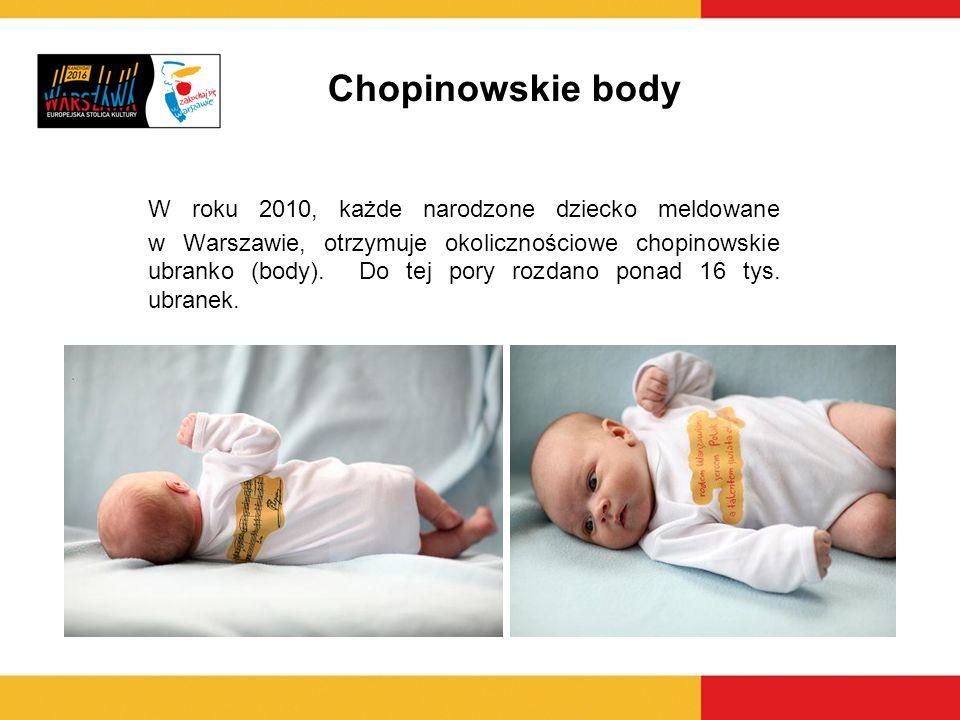 Chopinowskie body