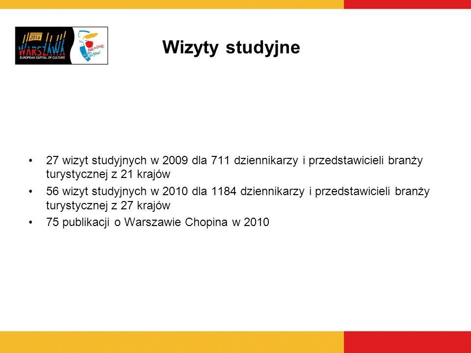 Wizyty studyjne 27 wizyt studyjnych w 2009 dla 711 dziennikarzy i przedstawicieli branży turystycznej z 21 krajów.