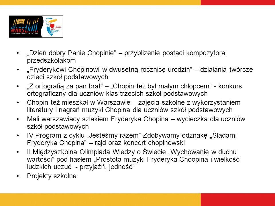 """""""Dzień dobry Panie Chopinie – przybliżenie postaci kompozytora przedszkolakom"""