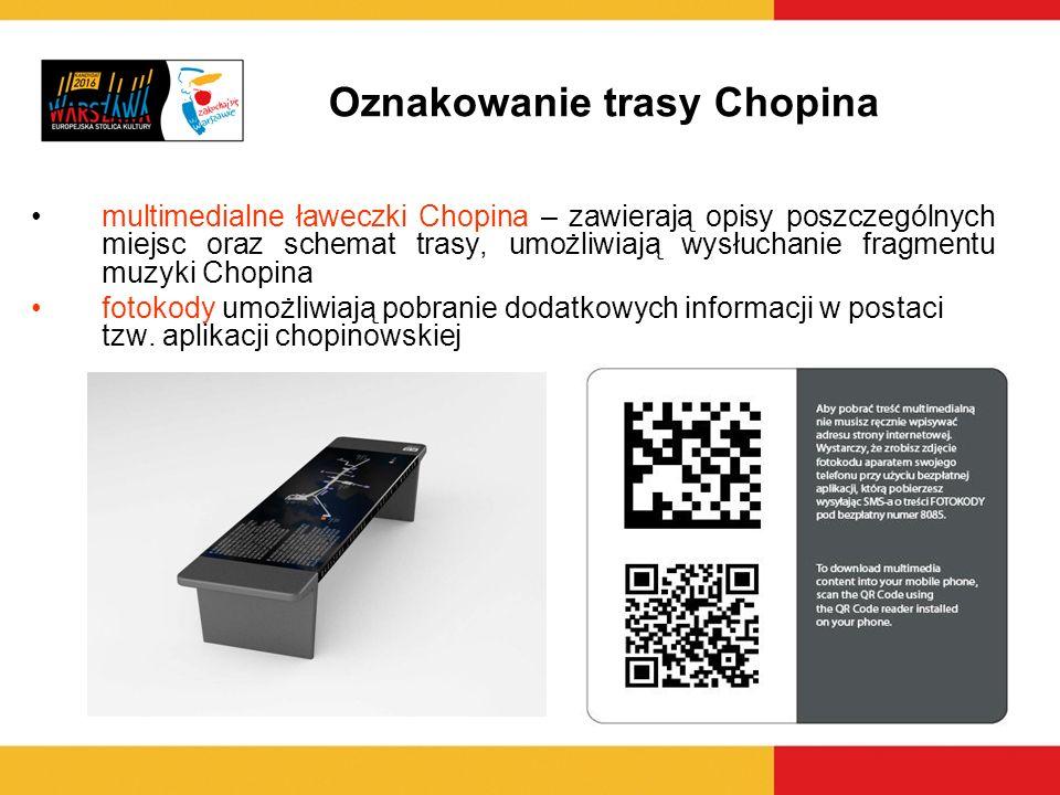 Oznakowanie trasy Chopina
