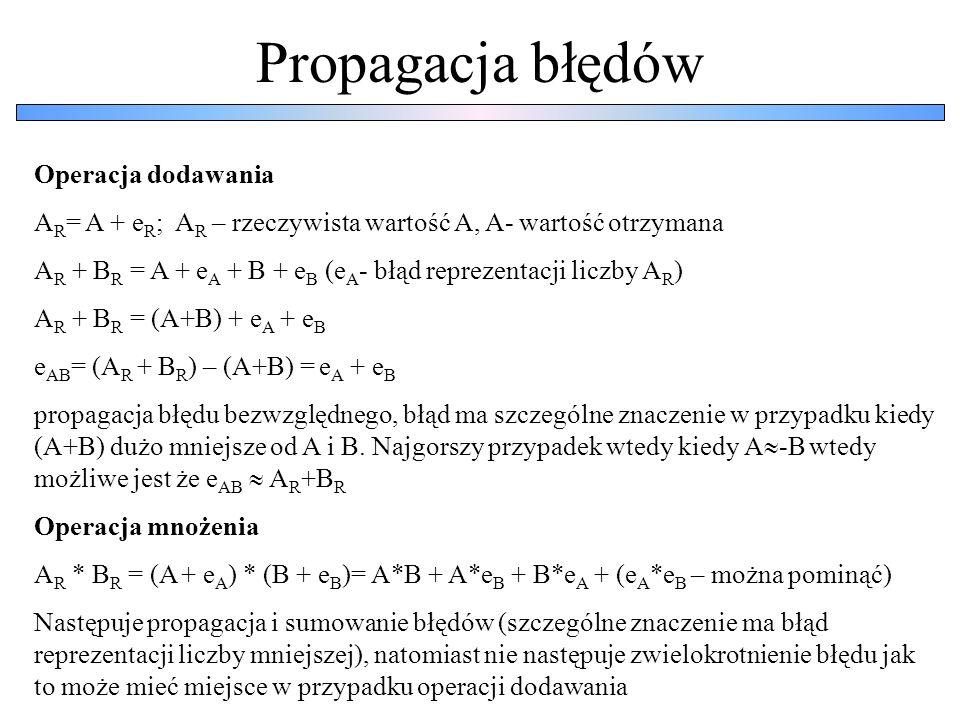 Propagacja błędów Operacja dodawania