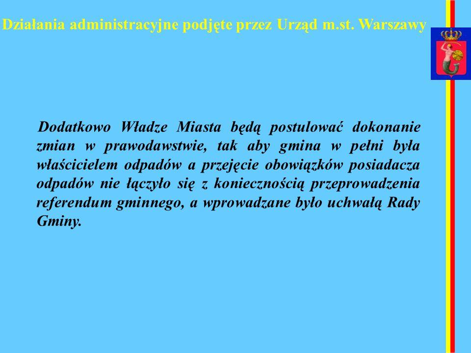 Działania administracyjne podjęte przez Urząd m.st. Warszawy