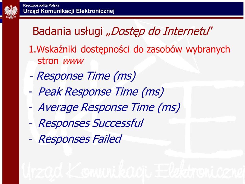 """Badania usługi """"Dostęp do Internetu"""