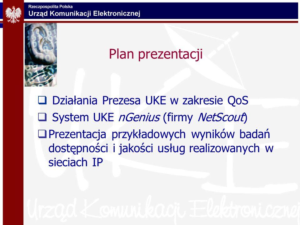 Plan prezentacji Działania Prezesa UKE w zakresie QoS