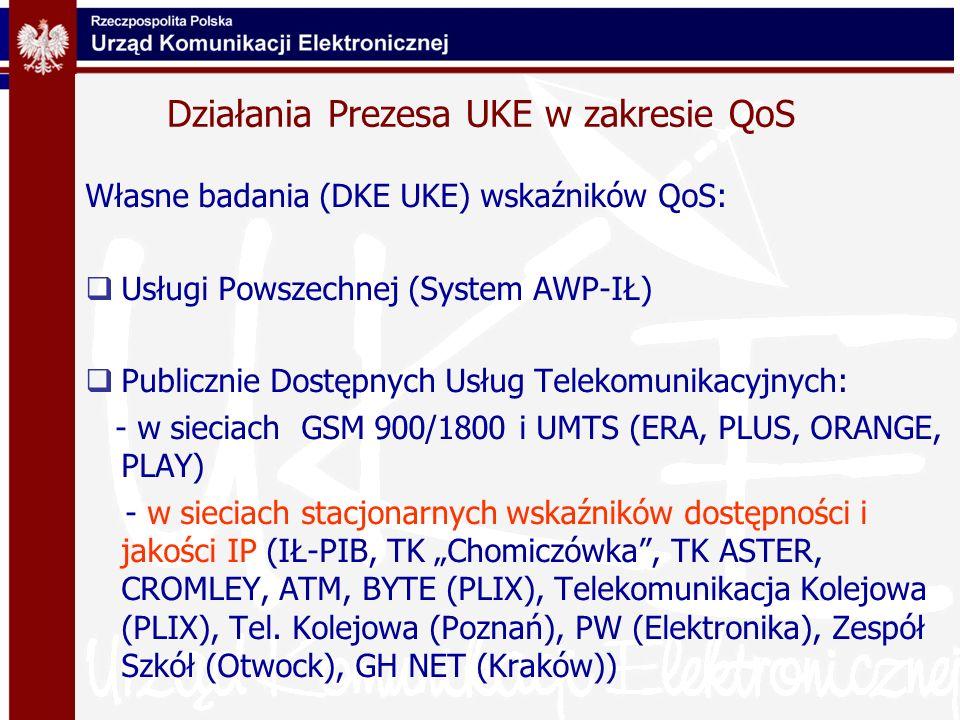 Działania Prezesa UKE w zakresie QoS