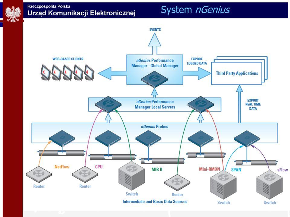 System nGenius