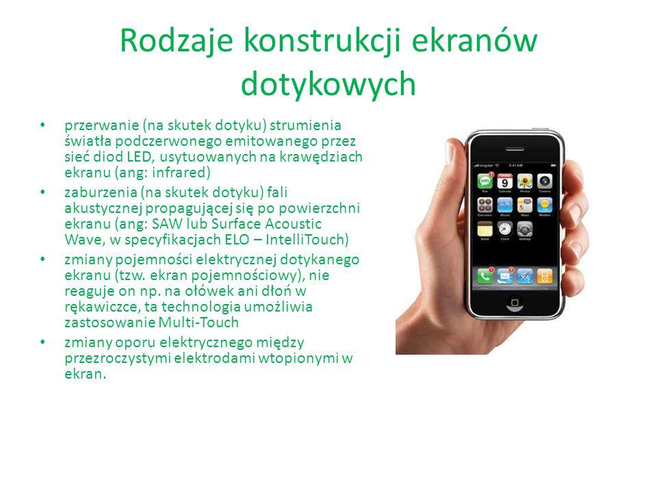 Rodzaje konstrukcji ekranów dotykowych