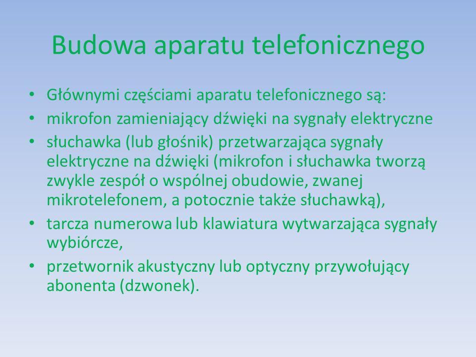 Budowa aparatu telefonicznego