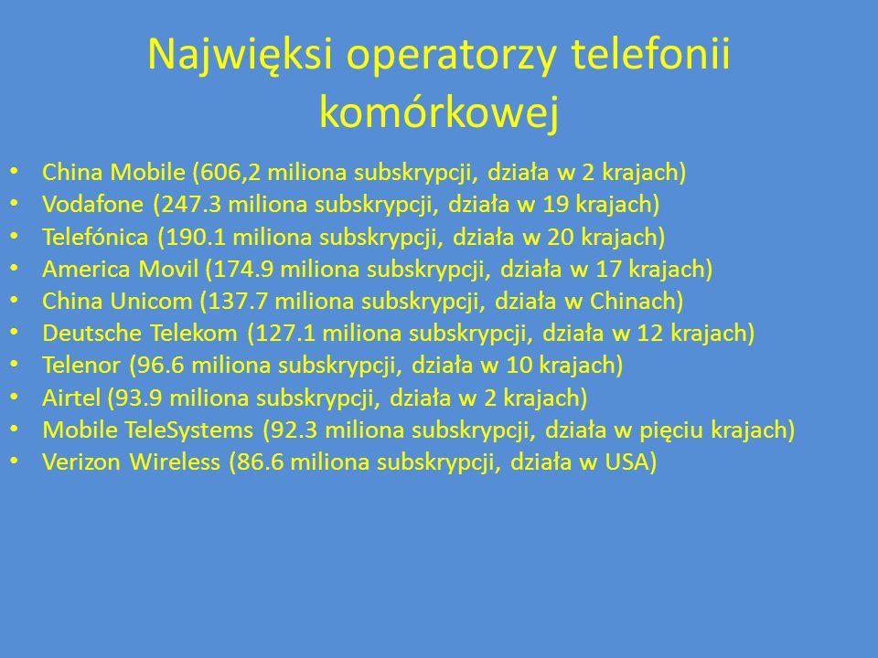 Najwięksi operatorzy telefonii komórkowej