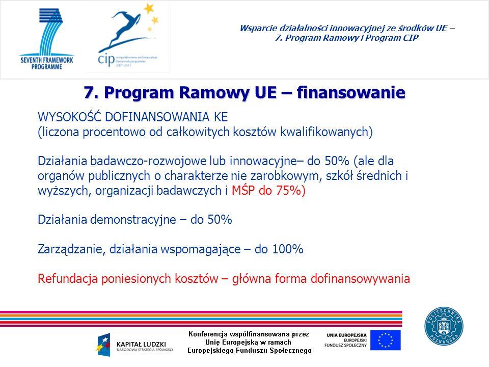7. Program Ramowy UE – finansowanie