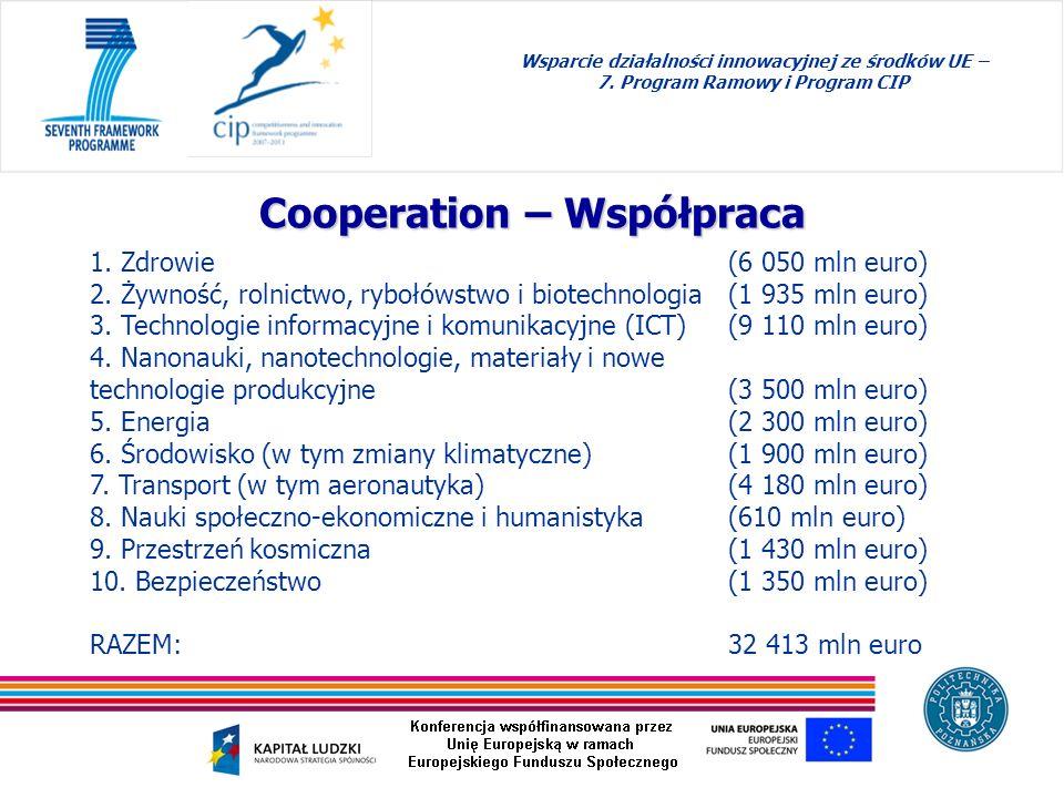 Cooperation – Współpraca