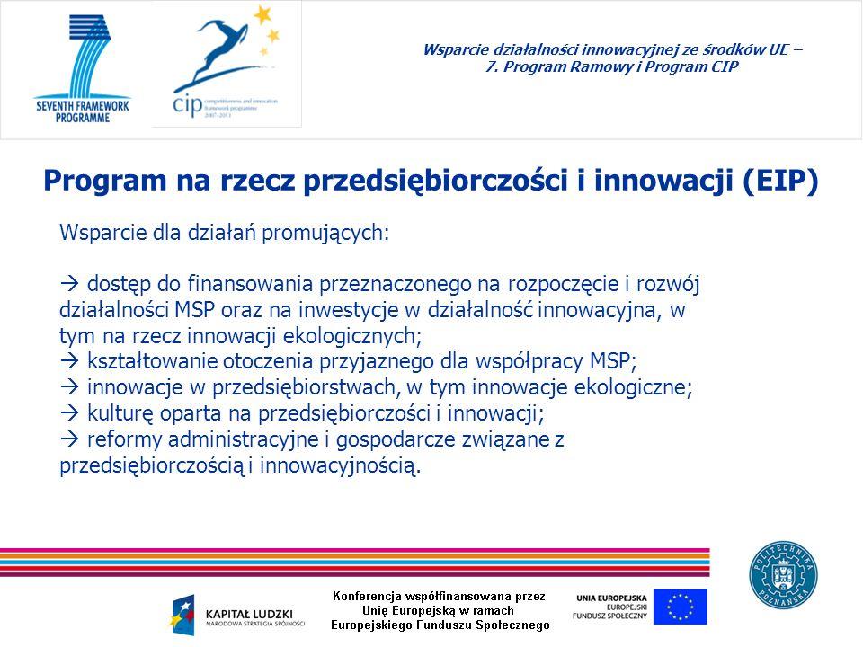 Program na rzecz przedsiębiorczości i innowacji (EIP)