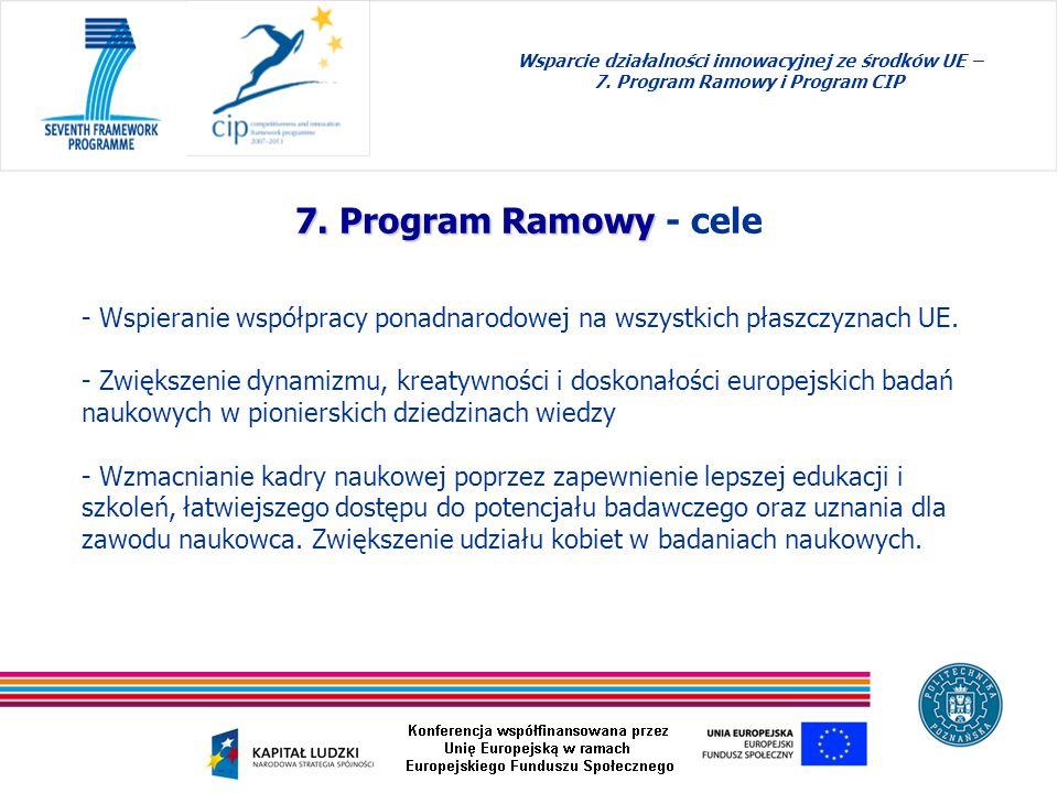 Wsparcie działalności innowacyjnej ze środków UE –