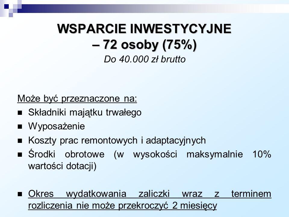 WSPARCIE INWESTYCYJNE – 72 osoby (75%)