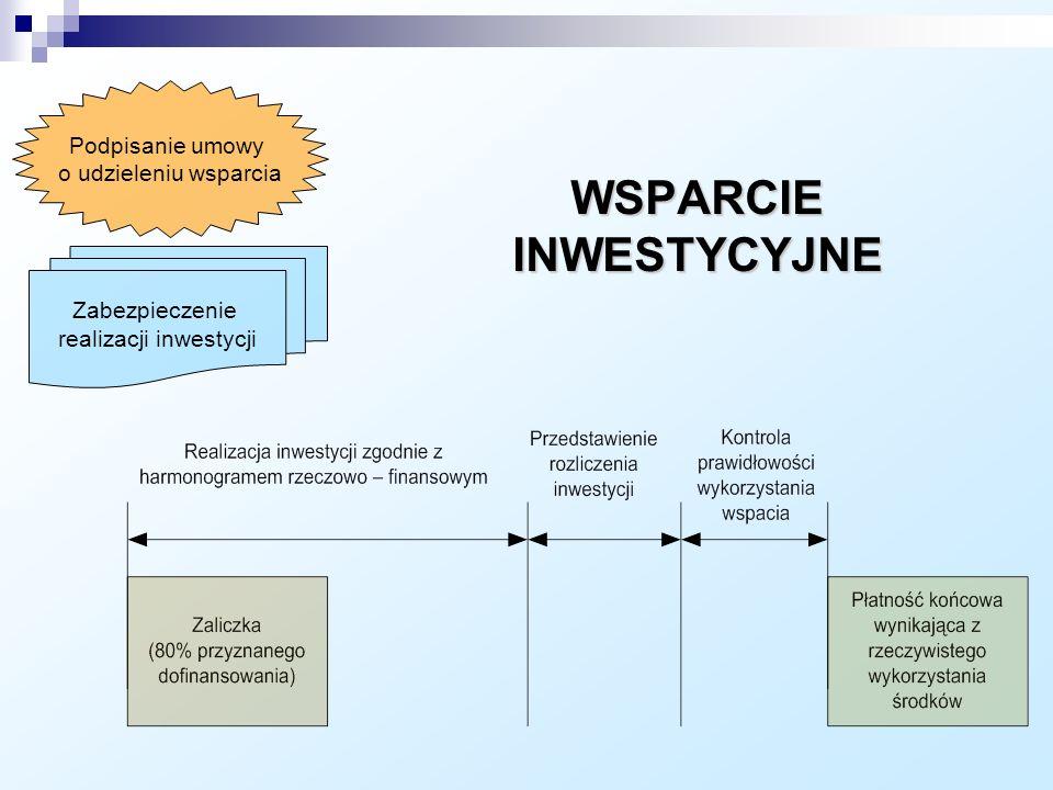 WSPARCIE INWESTYCYJNE