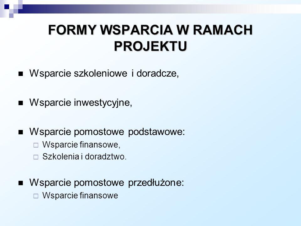 FORMY WSPARCIA W RAMACH PROJEKTU