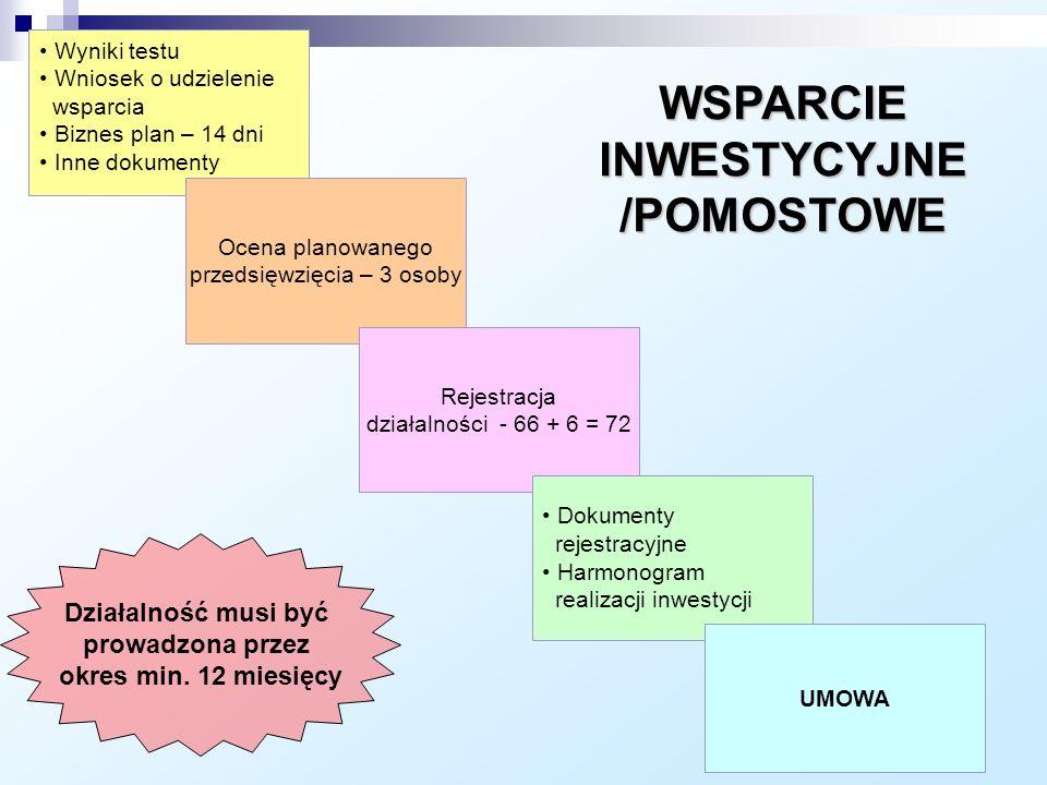 WSPARCIE INWESTYCYJNE /POMOSTOWE