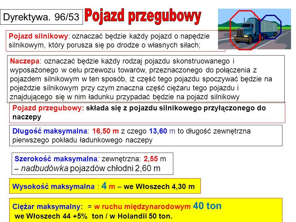 Pojazd przegubowy Dyrektywa. 96/53