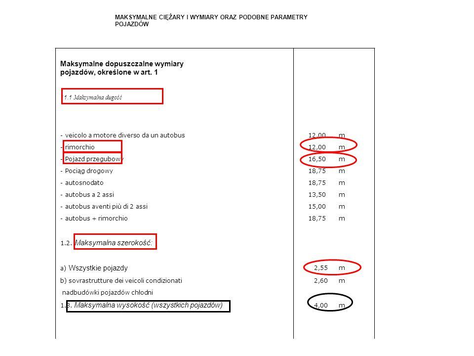 Maksymalne dopuszczalne wymiary pojazdów, określone w art. 1