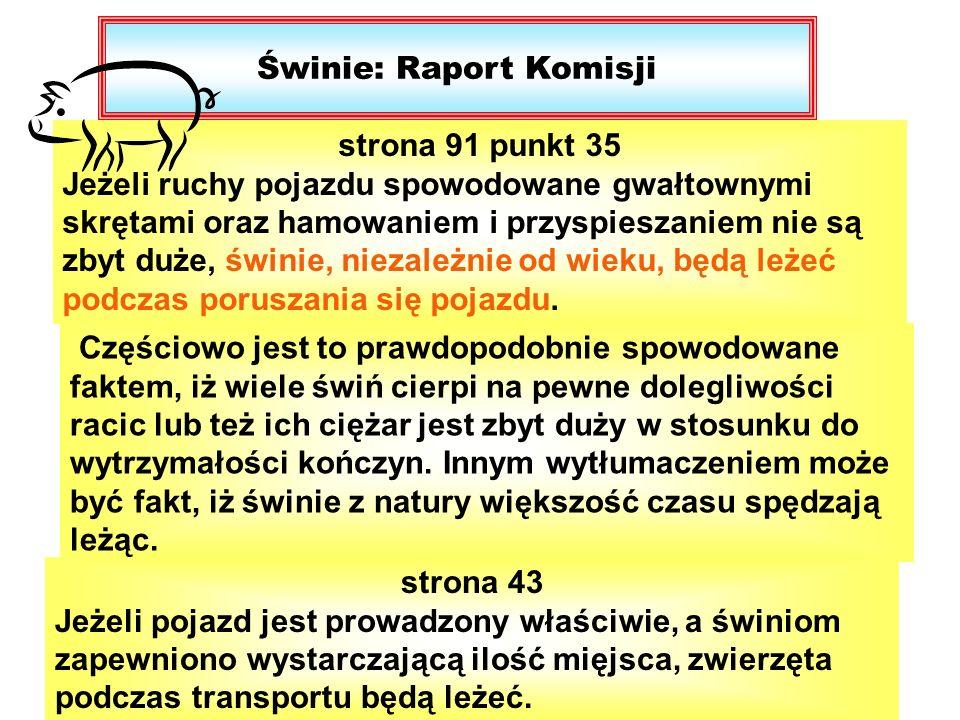 Świnie: Raport Komisji