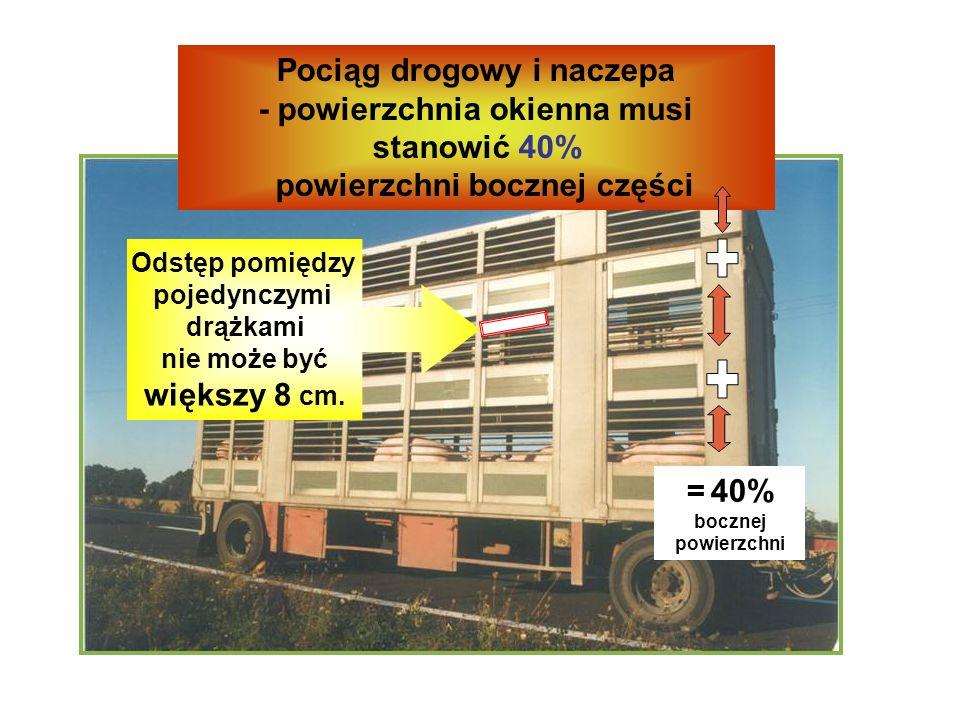 + + Pociąg drogowy i naczepa - powierzchnia okienna musi stanowić 40%