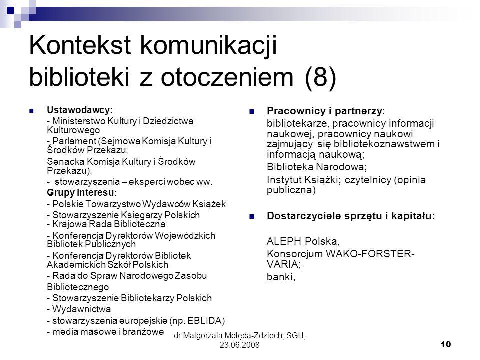 Kontekst komunikacji biblioteki z otoczeniem (8)