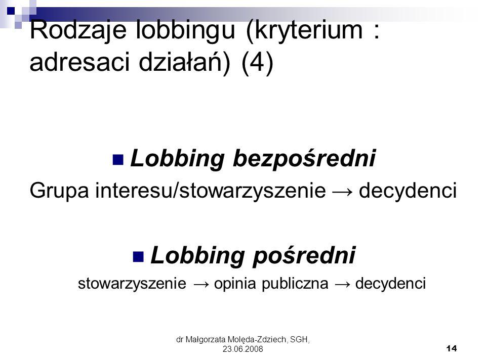 Rodzaje lobbingu (kryterium : adresaci działań) (4)