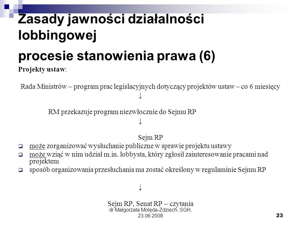 Zasady jawności działalności lobbingowej procesie stanowienia prawa (6)