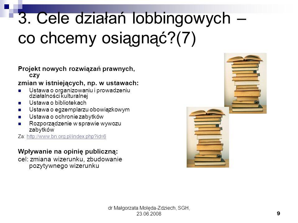 3. Cele działań lobbingowych – co chcemy osiągnąć (7)