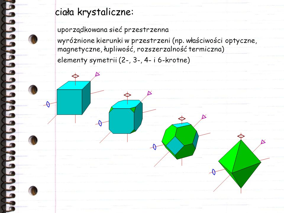 ciała krystaliczne: uporządkowana sieć przestrzenna