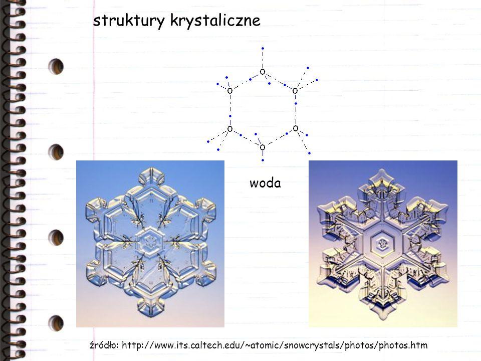 struktury krystaliczne
