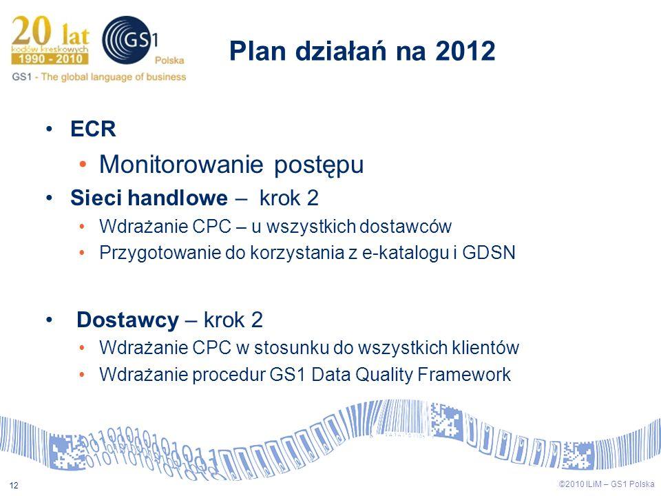 Plan działań na 2012 Monitorowanie postępu ECR Sieci handlowe – krok 2