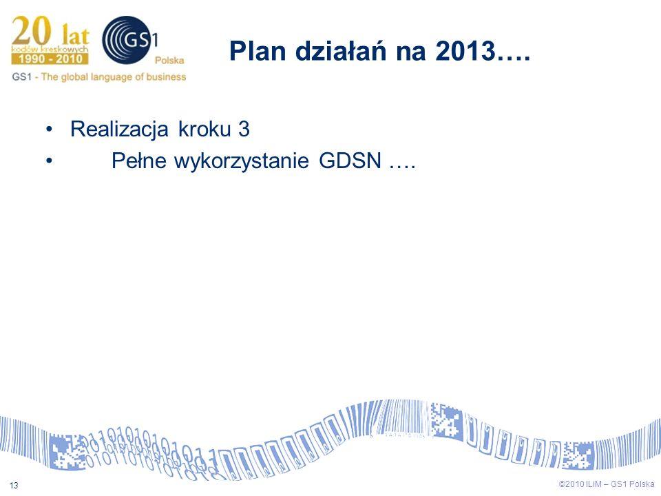 Plan działań na 2013…. Realizacja kroku 3 Pełne wykorzystanie GDSN ….
