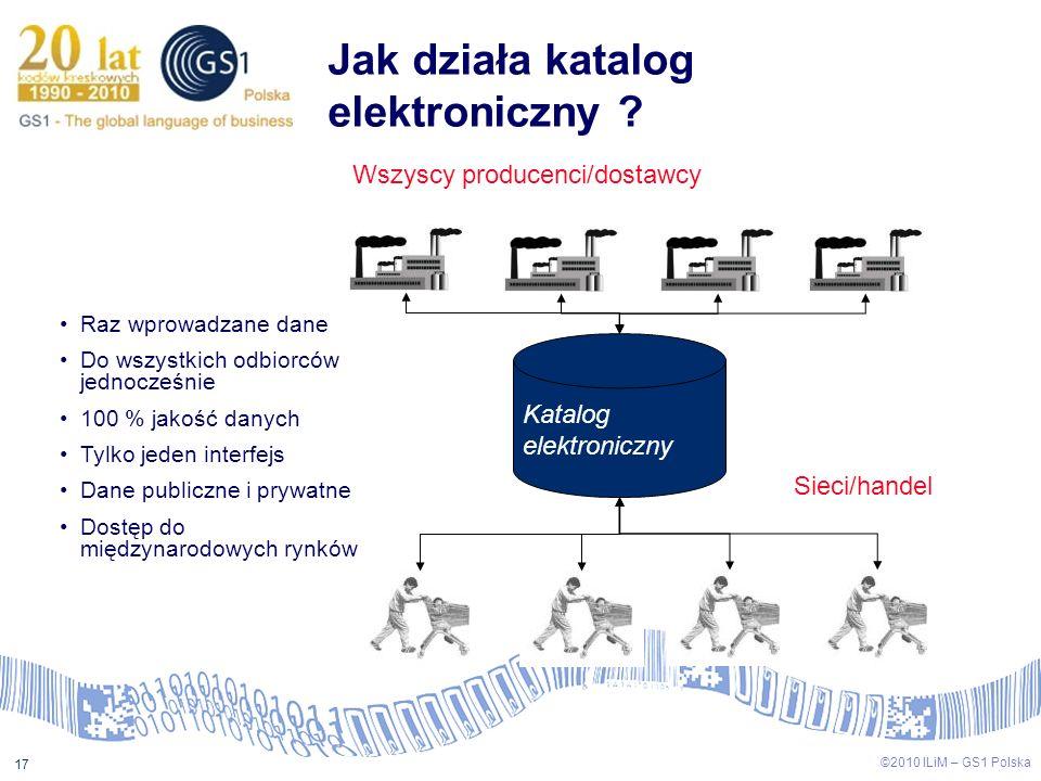 Jak działa katalog elektroniczny