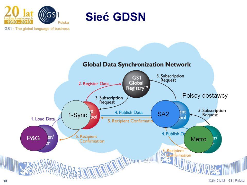 Sieć GDSN Polscy dostawcy 1-Sync SA2 P&G Metro