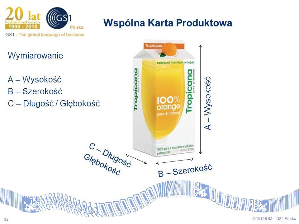 Wspólna Karta Produktowa