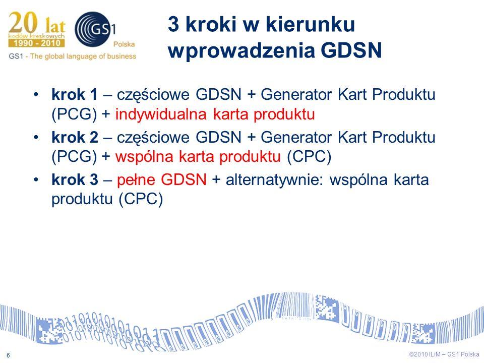 3 kroki w kierunku wprowadzenia GDSN