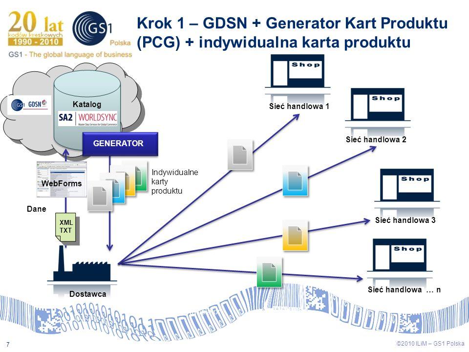 Krok 1 – GDSN + Generator Kart Produktu (PCG) + indywidualna karta produktu