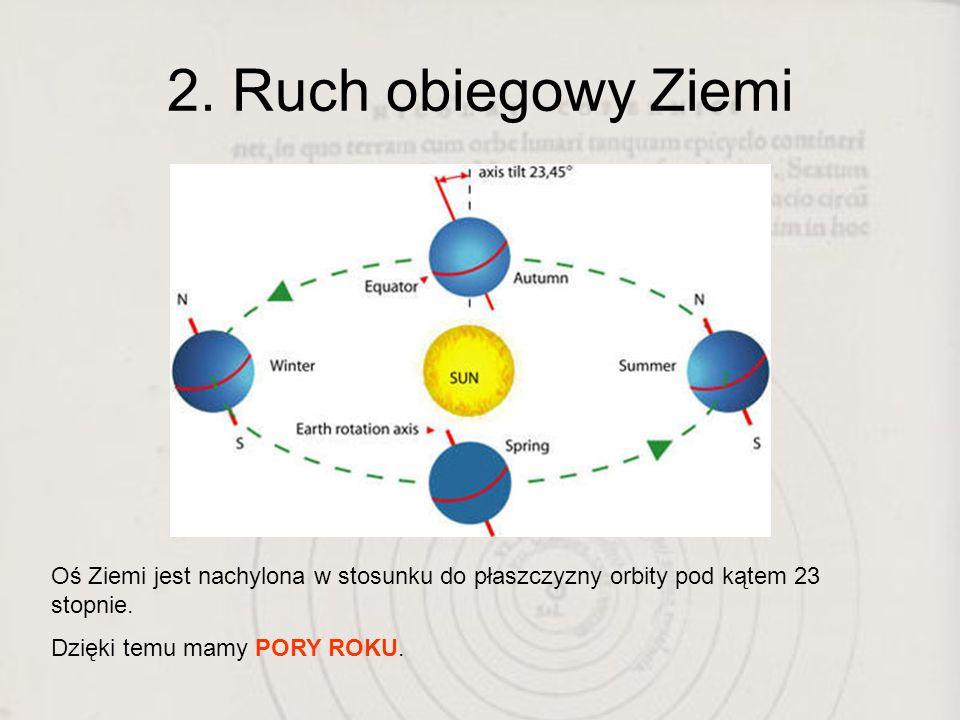 2. Ruch obiegowy Ziemi Oś Ziemi jest nachylona w stosunku do płaszczyzny orbity pod kątem 23 stopnie.