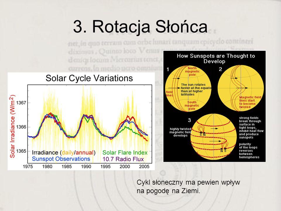 3.Rotacja SłońcaRotację Słońca ma wpływ na powstawanie plam słonecznych oraz wiatru słonecznego.