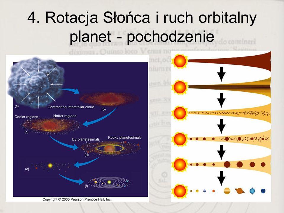 4. Rotacja Słońca i ruch orbitalny planet - pochodzenie