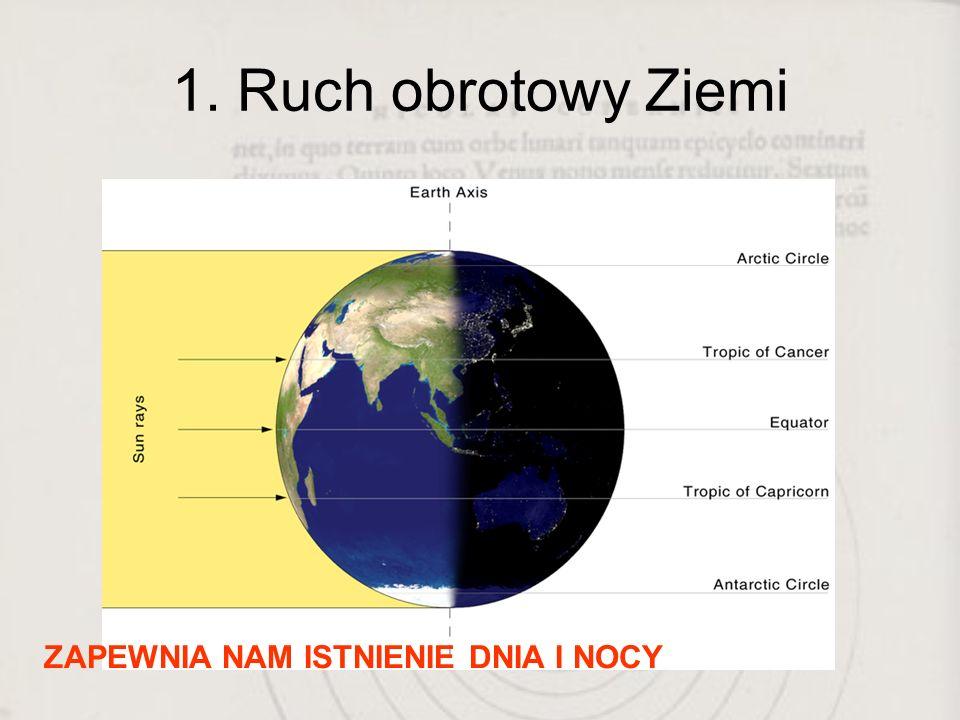 1. Ruch obrotowy Ziemi ZAPEWNIA NAM ISTNIENIE DNIA I NOCY