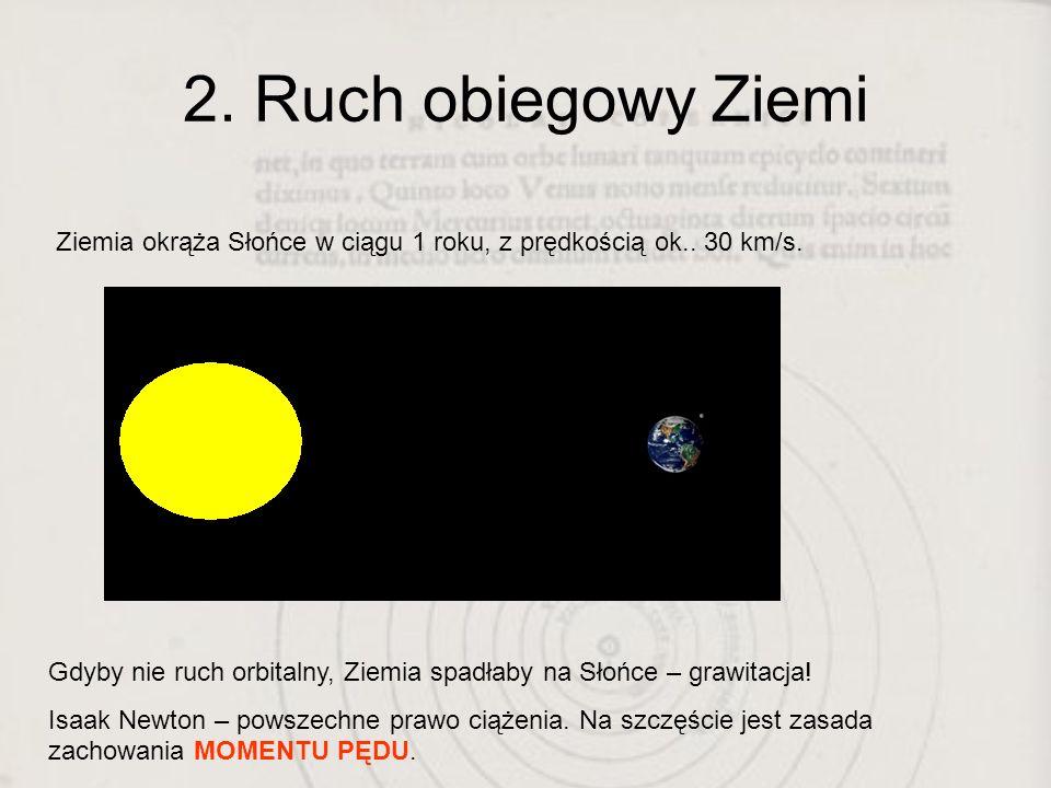 2. Ruch obiegowy Ziemi Ziemia okrąża Słońce w ciągu 1 roku, z prędkością ok.. 30 km/s.