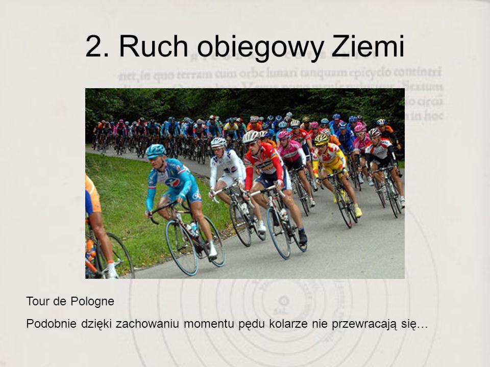 2. Ruch obiegowy Ziemi Tour de Pologne