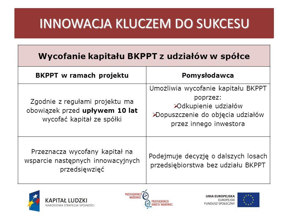Wycofanie kapitału BKPPT z udziałów w spółce BKPPT w ramach projektu