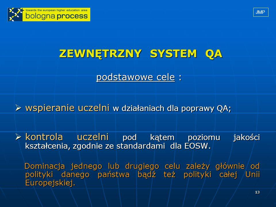 ZEWNĘTRZNY SYSTEM QA podstawowe cele :